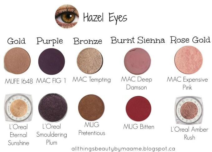 best mac eyeshadow for hazel eyes - wavy haircut