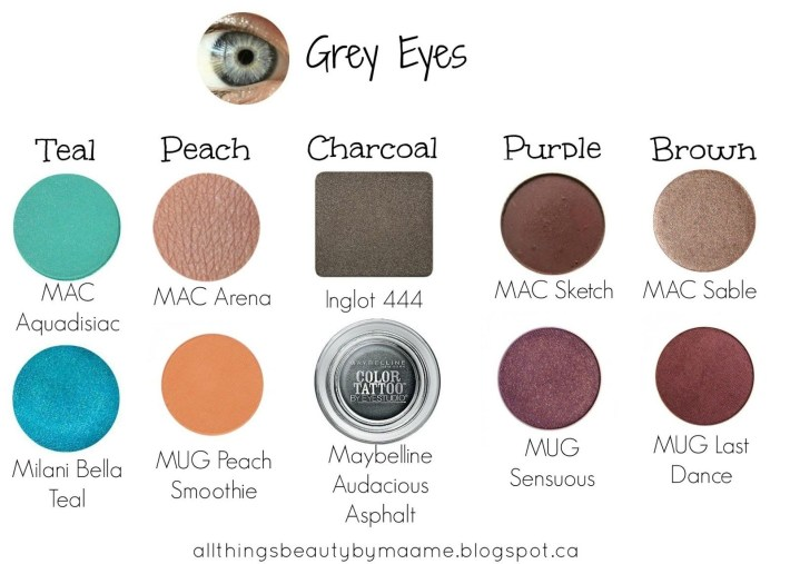 Pin By Ashley Marie On Makeup | Beauty Guide, Eye Color, Eye Makeup with Best Mac Eyeshadows For Blue/grey Eyes