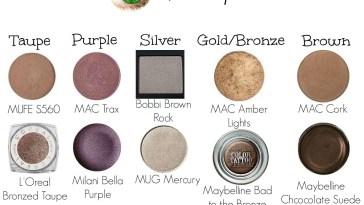 Best Mac Eyeshadows For Green Eyes – Wavy Haircut intended for Best Eyeshadow For Green Eyes Mac