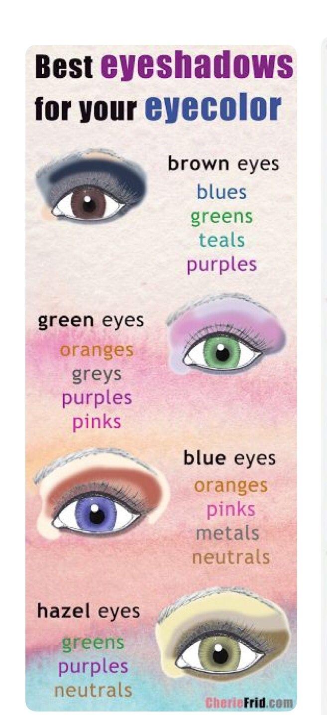 best eyeshadow color for blue hazel eyes - wavy haircut
