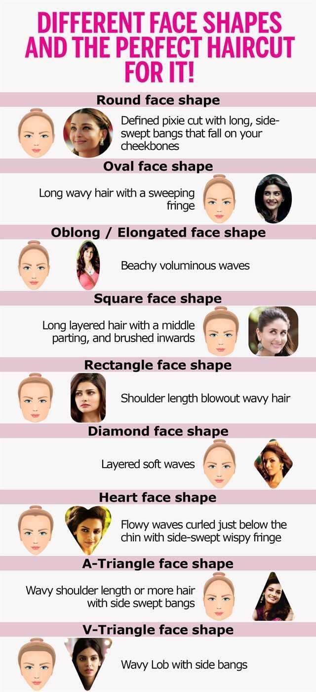 How To Choose The Best Hairstyle For Your Face Shape | Femina.in with regard to Wich Hairstyle Suits Me
