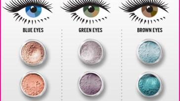 What Eye Shadow Colors Go Well With Eye Colors: A Month Of Makeup regarding Good Makeup Colors For Green Eyes
