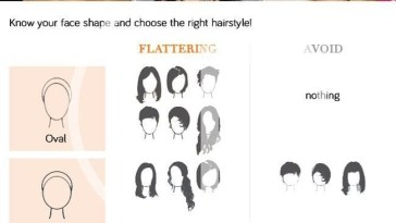 Haircuts To Flatter Your Face Shape | Beauty Tips | Face inside Haircut For Rectangular Face