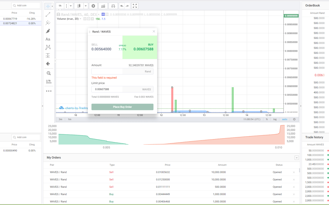 Trading with Rand on DEX