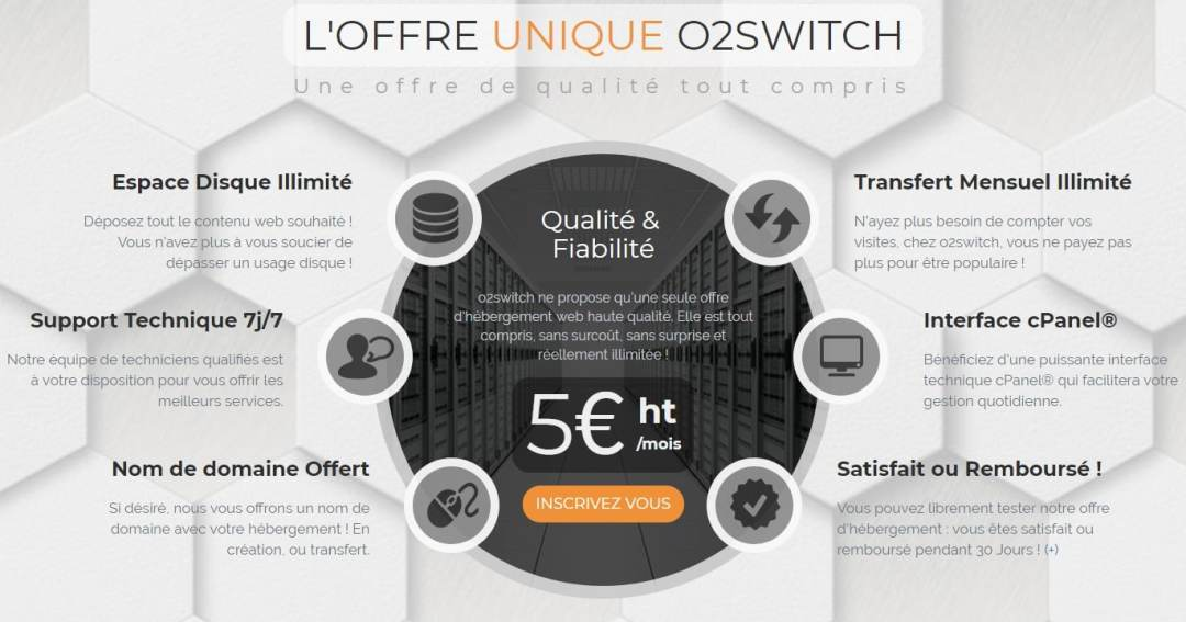 avis o2switch hébergement wordpress
