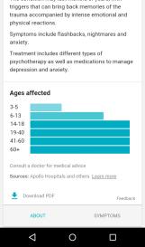 Google Search PTSD 3