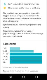 Google Search PTSD 4