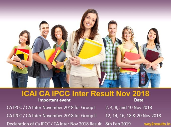 ICAI CA IPCC Inter Result Nov 2018