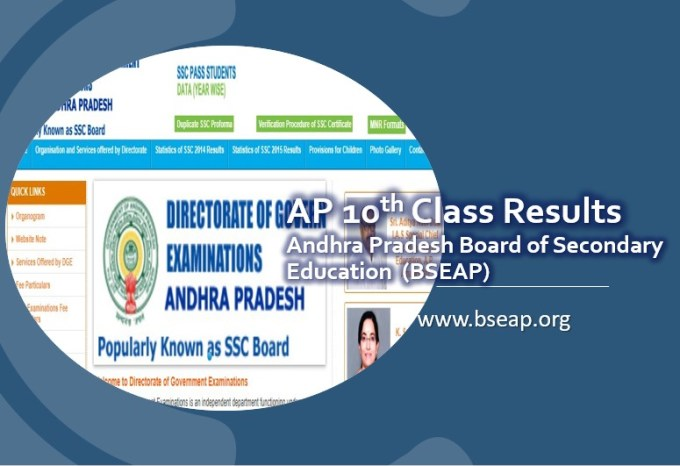 AP 10th Class Results 2019 of SSC Board Exams at Manabadi