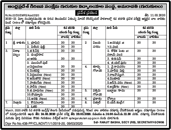 AP EMRS 6th Class Entrance Notification 2020