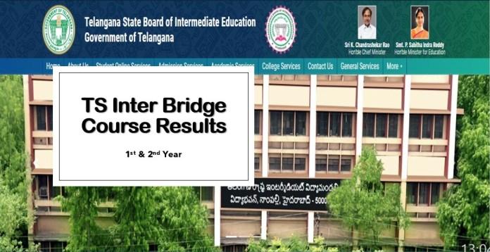 TS Inter Bridge Course Results