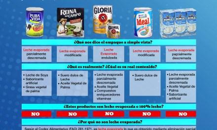 Las claves para entender si de verdad estás consumiendo leche