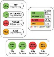 fsafoodlabels