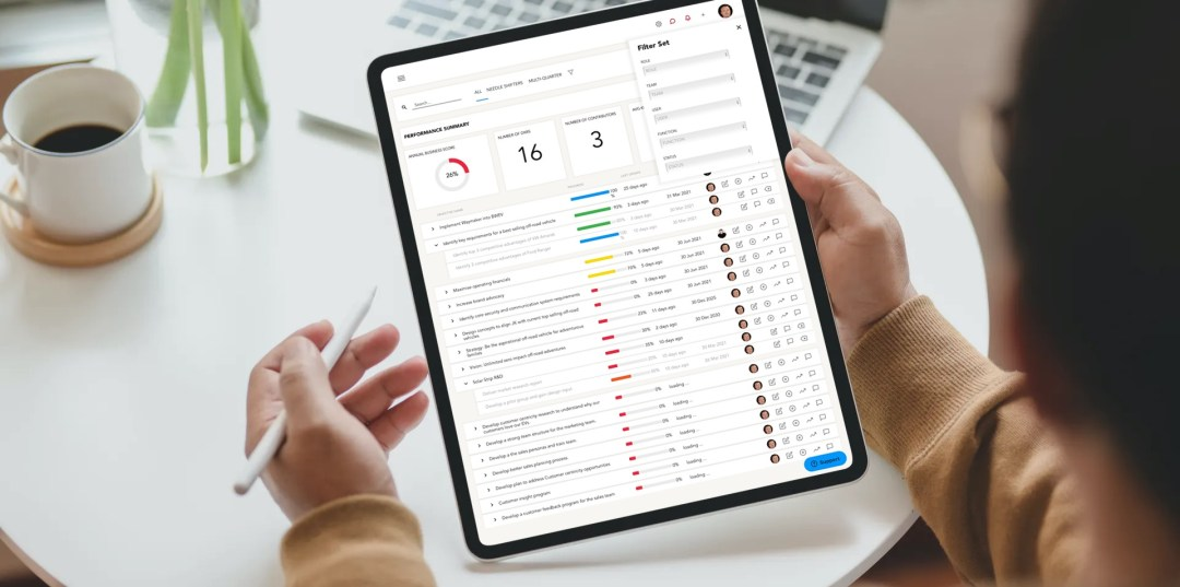 Waymaker Dashboards - your strategic command centre