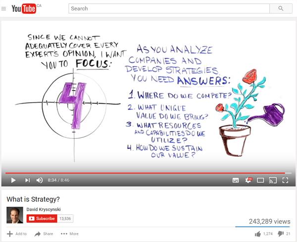 David Kryscynski - What is Strategy?
