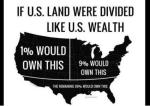 How America became a 1% society | The Guardian