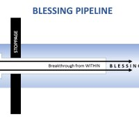 The Blessing Pipeline