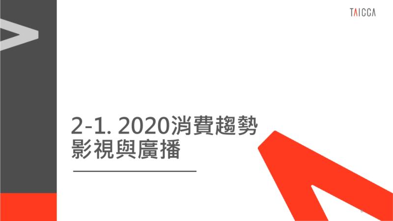 2020年文化內容消費趨勢調查0326 page 0006