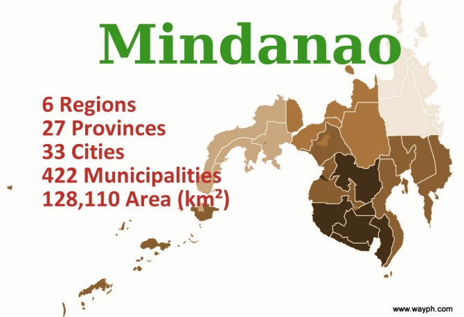 Misconception about Mindanao