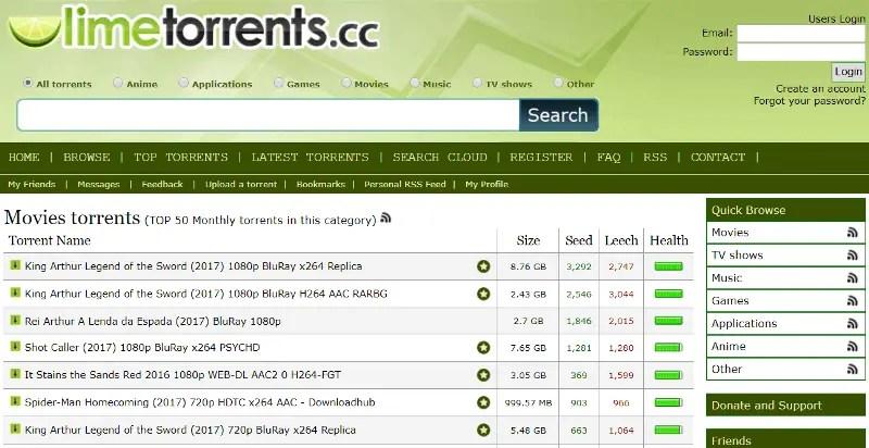 Sites De torrent