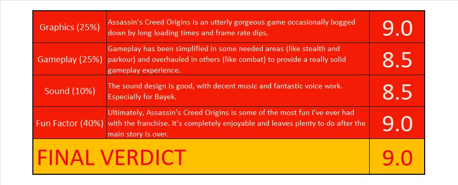 Assassins Creed: Origins