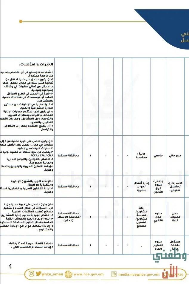 المركز الوطني للتشغيل وظائف شاغرة في عمان مايو 2020