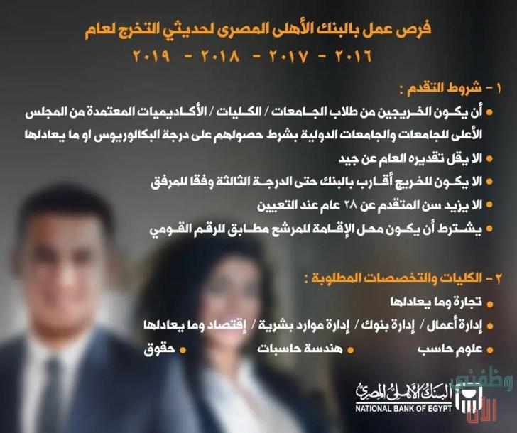 وظائف البنك الاهلي المصري لحديثي التخرج 2020 1