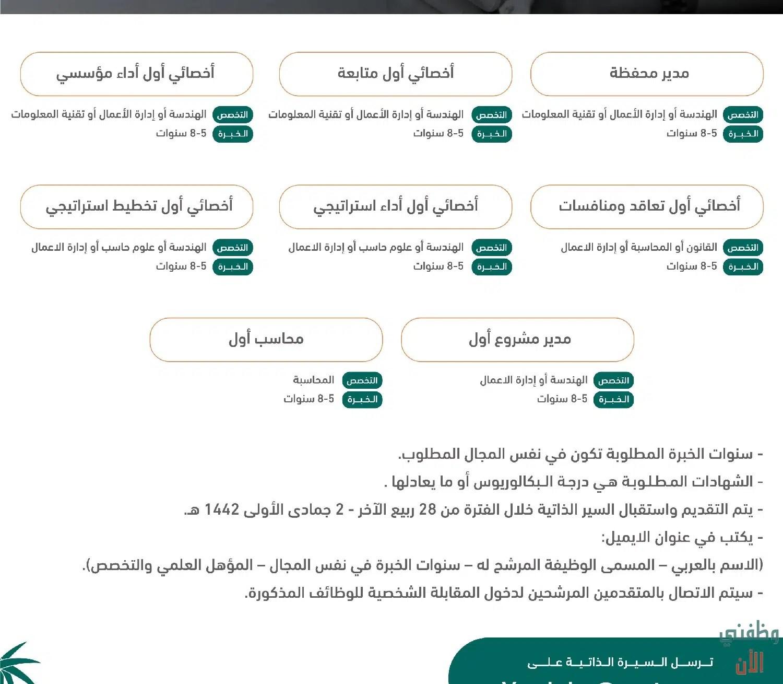 وظائف حكومية للنساء والرجال بوزارة النقل 1442