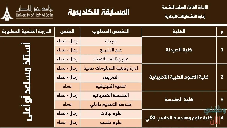 وظائف الجامعات السعودية 1442 - جامعة حفر الباطن