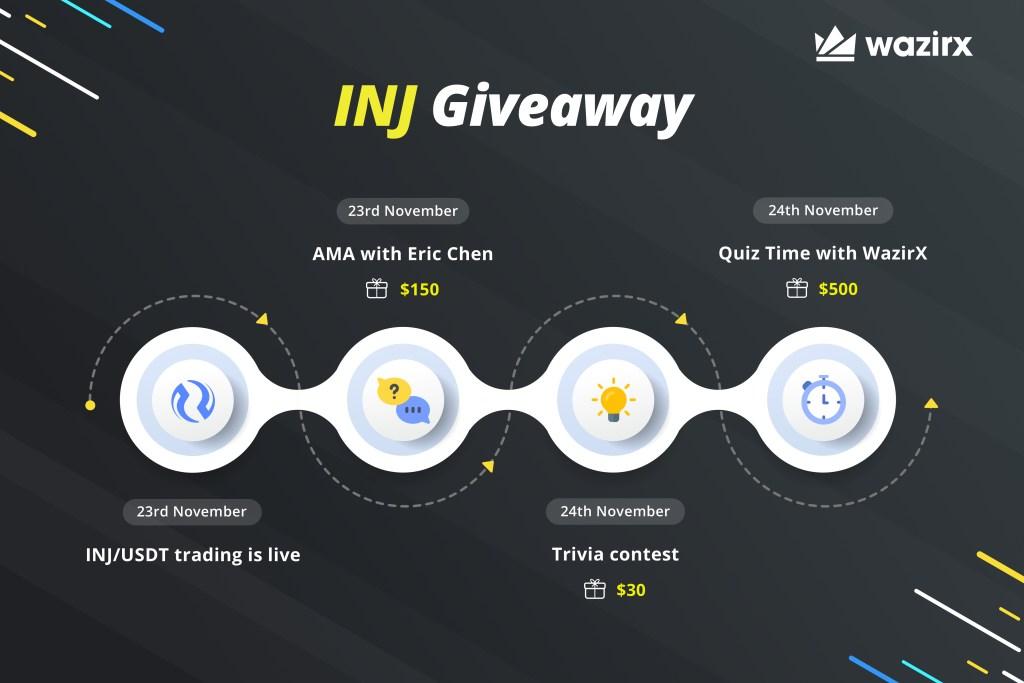 INJ giveaway on WazirX