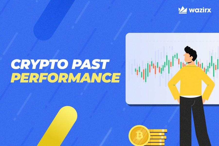 Crypto & Bitcoin Past Performance Calculator