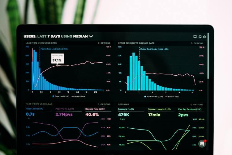 Data driven business analytics
