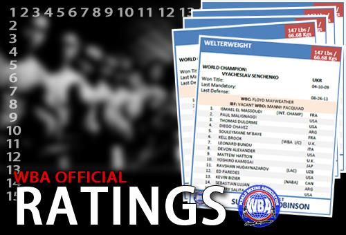WBA Official Ratings as of April 2012