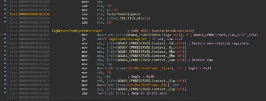 Start of the RunSimulatedCode (x64)
