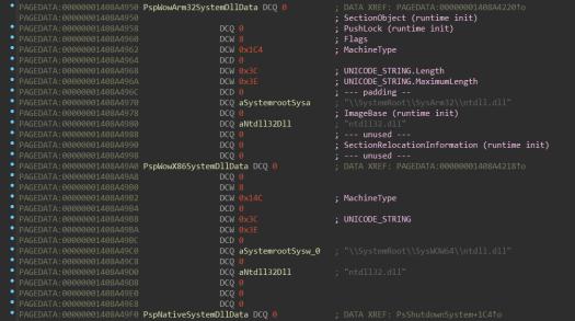 SystemDllData (ARM64)