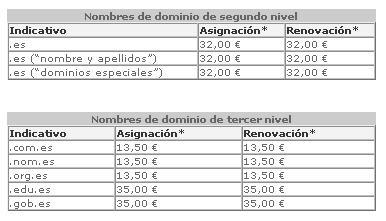 precios-dominios-es