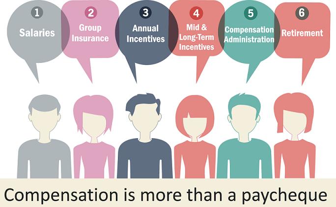 compensation-graphic.small_