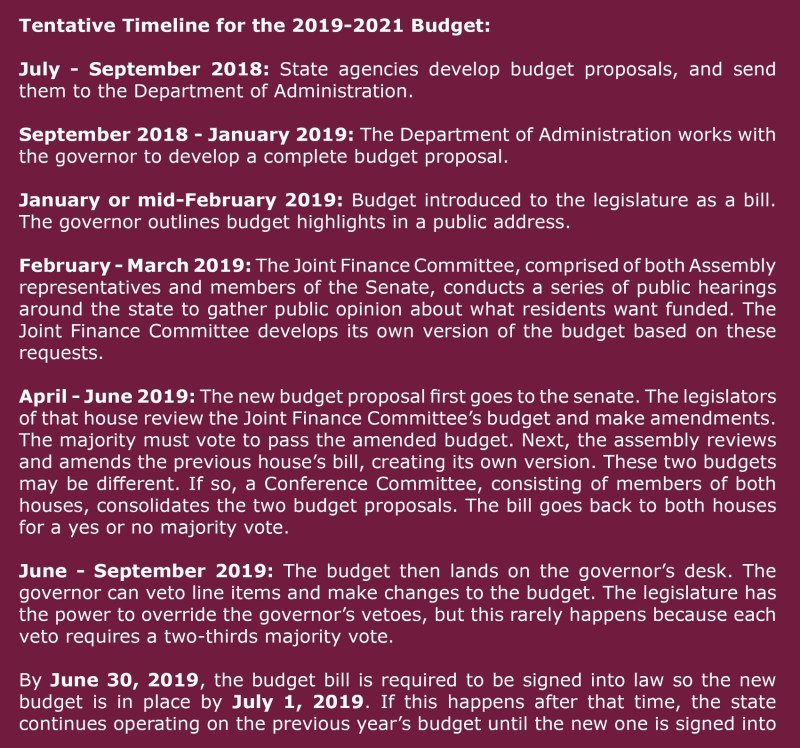 Tentative timeline for the 2019-2021 budget