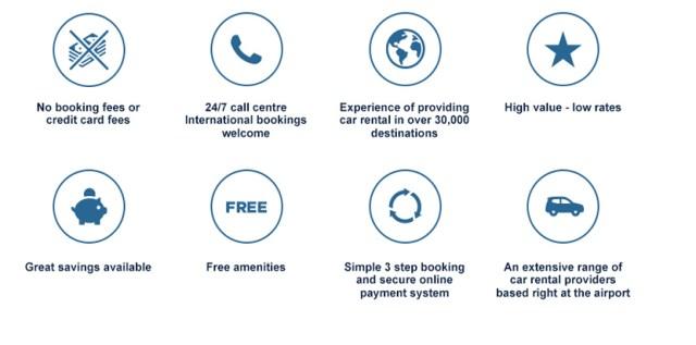 Flight and car rental