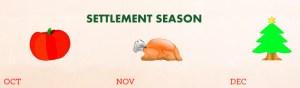 settlement-season