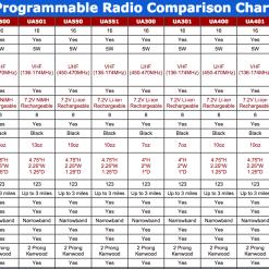 Professional Single Band UHF Radio