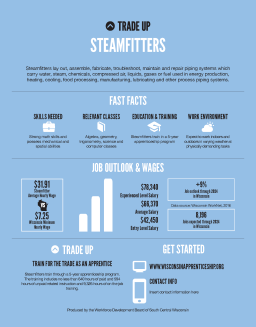 Steamfitters