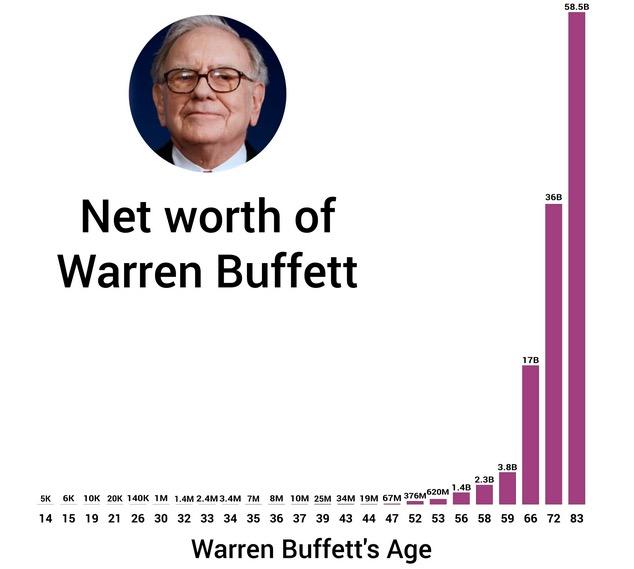 warren buffett lessons