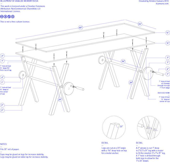 Blueprint of the Analog Memory Desk
