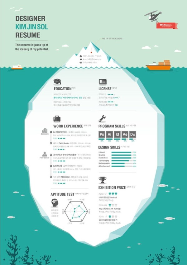 Iceberg Resume Template