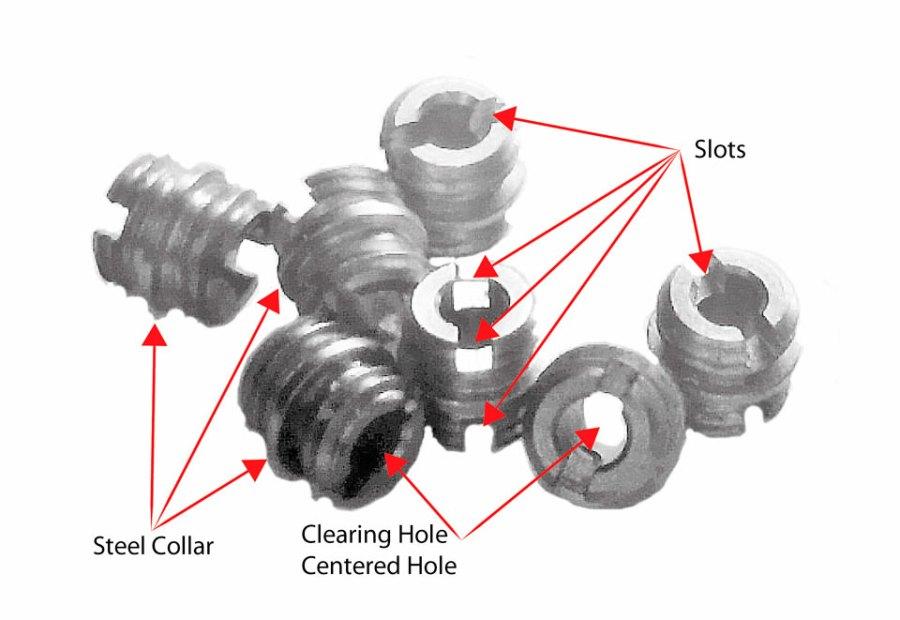 Explicación técnica de los tornillos