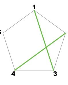 star-diagrams-03