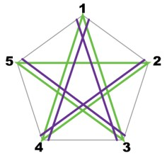 star-diagrams-10.jpg