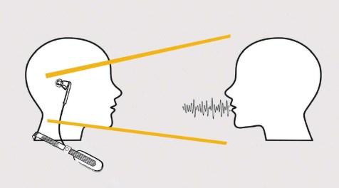 Anti-bruit sélectif et filtrage directionnel de la voix à 60° en face