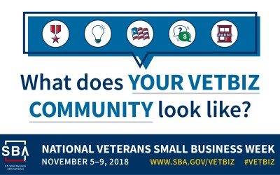 4 Programs Geared to Help You Grow Your Veteran-Owned Small Business